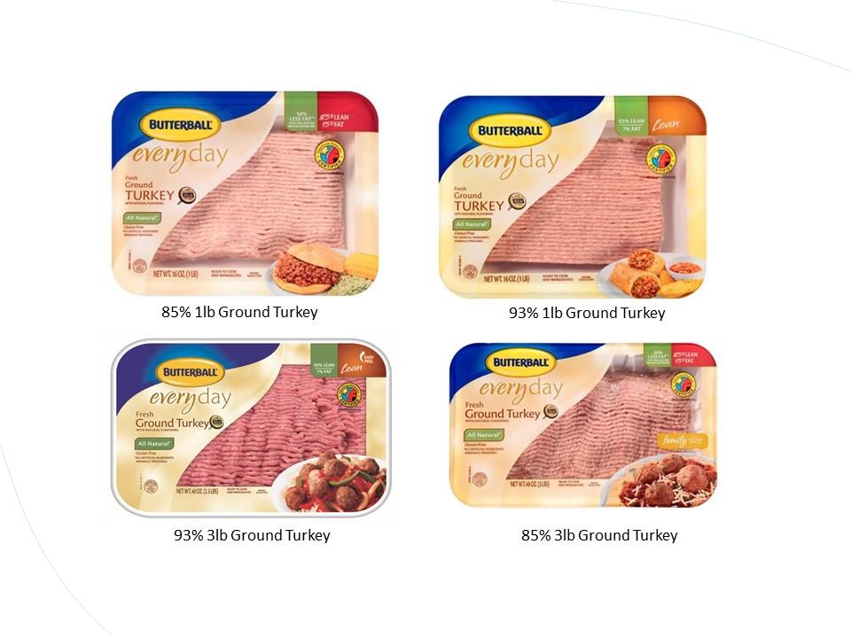 ground-turkey-product-recall