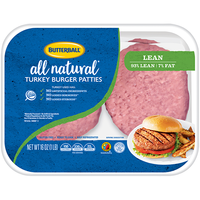 Fresh All Natural* Turkey Burger Patties Package